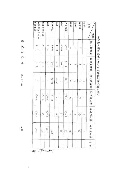 File:ROC2003-05-13-2003-05-28Law01805att.pdf