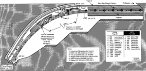 1990 Back Bay, Massachusetts train collision - NTSB diagram showing the accident
