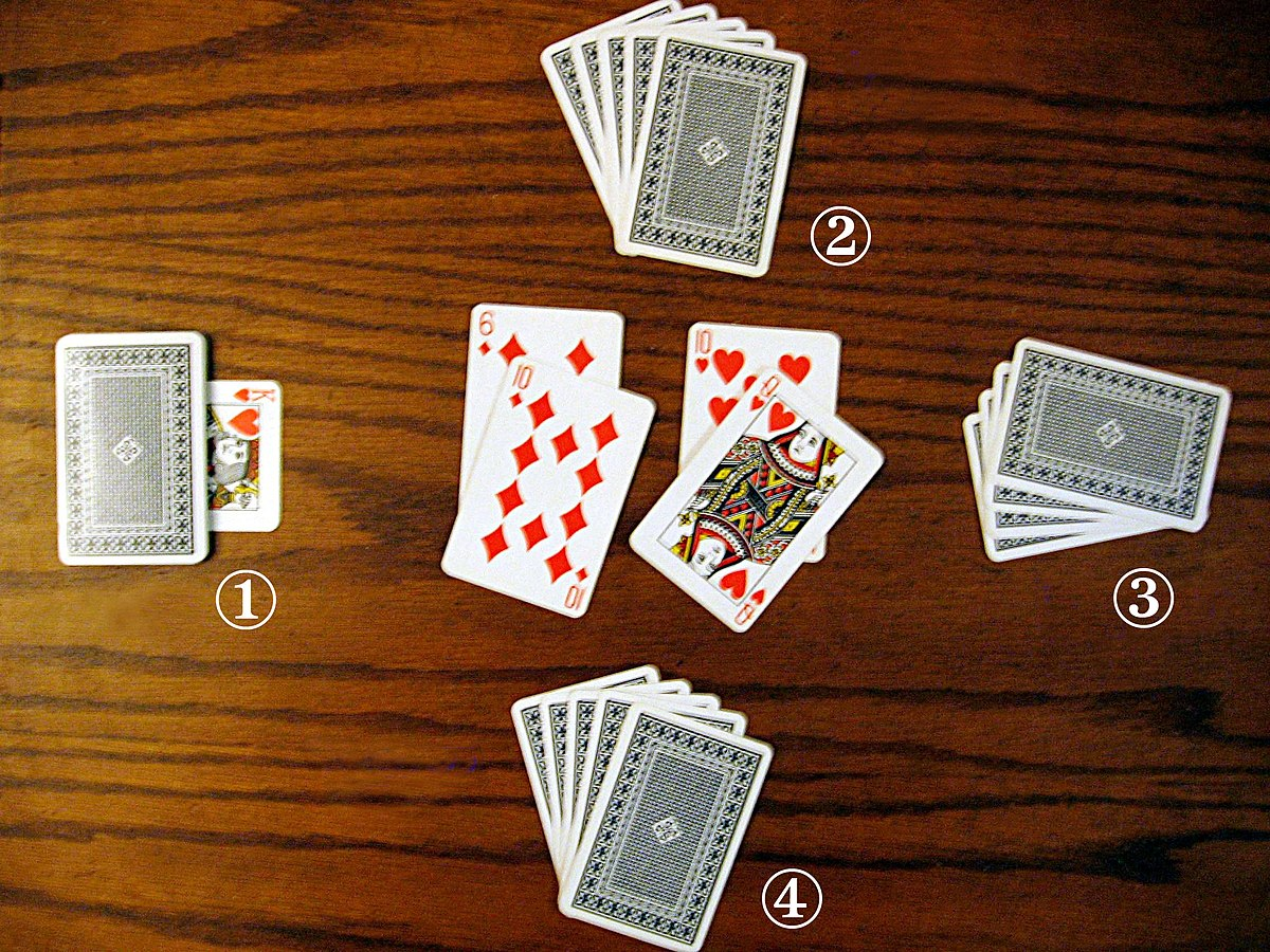 image about Printable Rules for Hand and Foot Card Game known as Durak - Wikipedia