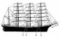 Sail (PSF).png