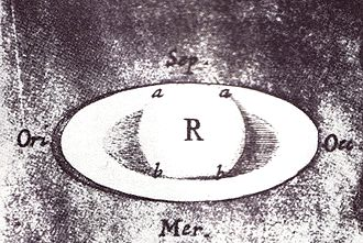 Rings of Saturn - Robert Hooke noted the shadows (a and b) cast by both the globe and the rings on each other in this 1666 drawing of Saturn.