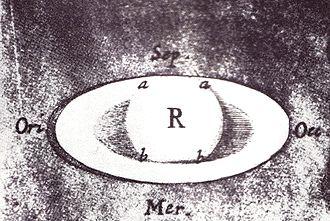 Orient - Image: Saturn Robert Hooke 1666