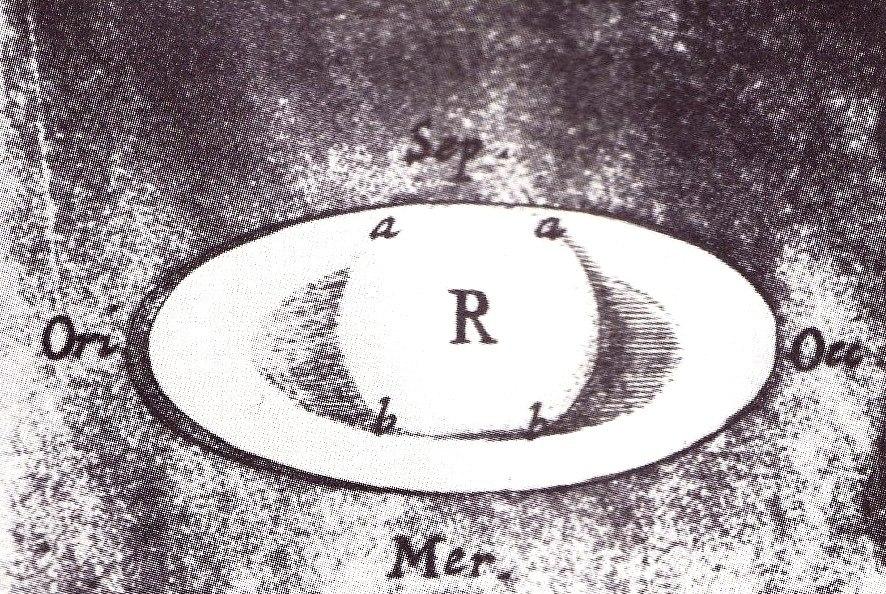 Saturn Robert Hooke 1666