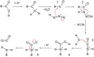 Schmidt reaction - Schmidt reaction mechanism amine formation