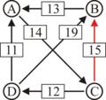 Schulze method example7 CB.png