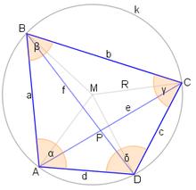 Cyclic quadrilateral wikipedia a cyclic quadrilateral abcd ccuart Gallery