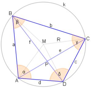 Cyclic quadrilateral - A cyclic quadrilateral ABCD