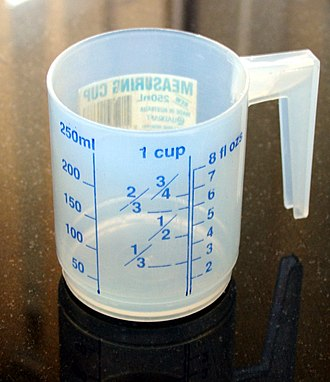Volume - A measuring cup can be used to measure volumes of liquids.  This cup measures volume in units of cups, fluid ounces, and millilitres.