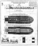 18世紀の奴隷船