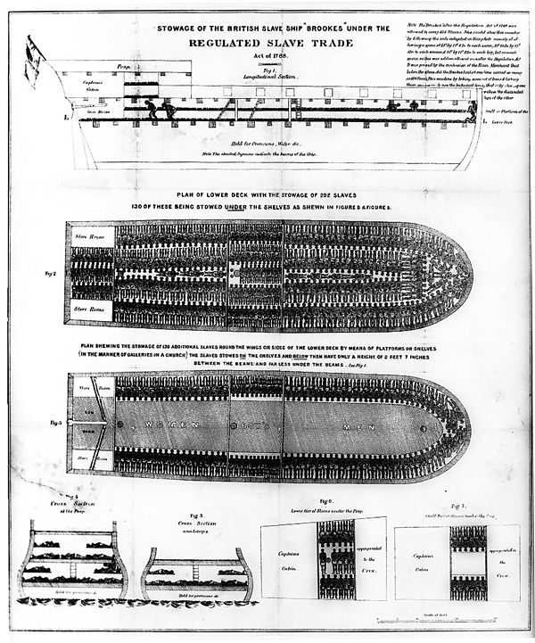 Diagram of a slave ship, the Brookes, illustrating the inhumane conditions aboard such vessels Slaveshipplan.jpg