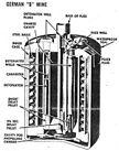 Smine-diagram