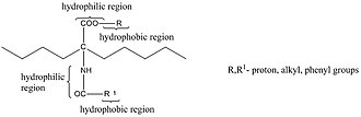 Captodative effect - Substituents on the monomer can affect solvent affinities