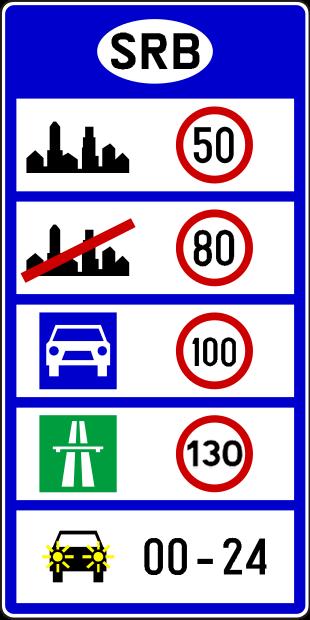 Speed limits srb 130