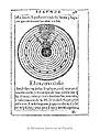 Sphera del universo 1599 Rocamora 03.jpg