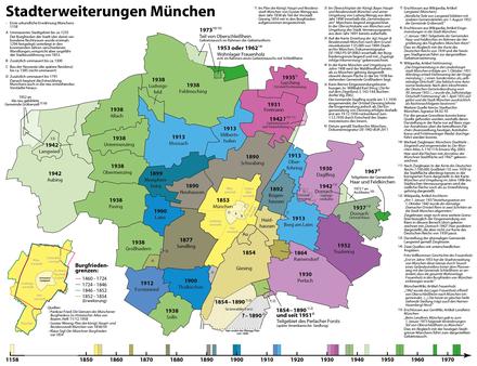 München perlacher forst