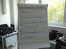 Strategy Workshop Berlin 4.jpg