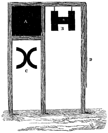 T2- d014 - Fig. 5. — Télégraphe de Robert Hooke.png