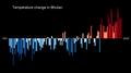Temperature Bar Chart Asia-Bhutan--1901-2020--2021-07-13.png