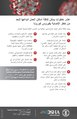 Ten Steps All Workplaces Can Take to Reduce Risk of Exposure to Coronavirus (Arabic).pdf