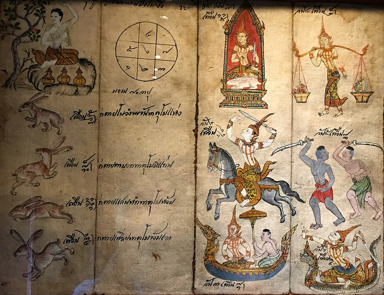 Astrology House Chart: Thai chinese astrology chart Jim Thompson Museum IMG 7233.jpg ,Chart