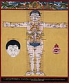 Thangka illustration of the points of the body associed with bloodletting, moxibustion and minor surgery (3749587385).jpg