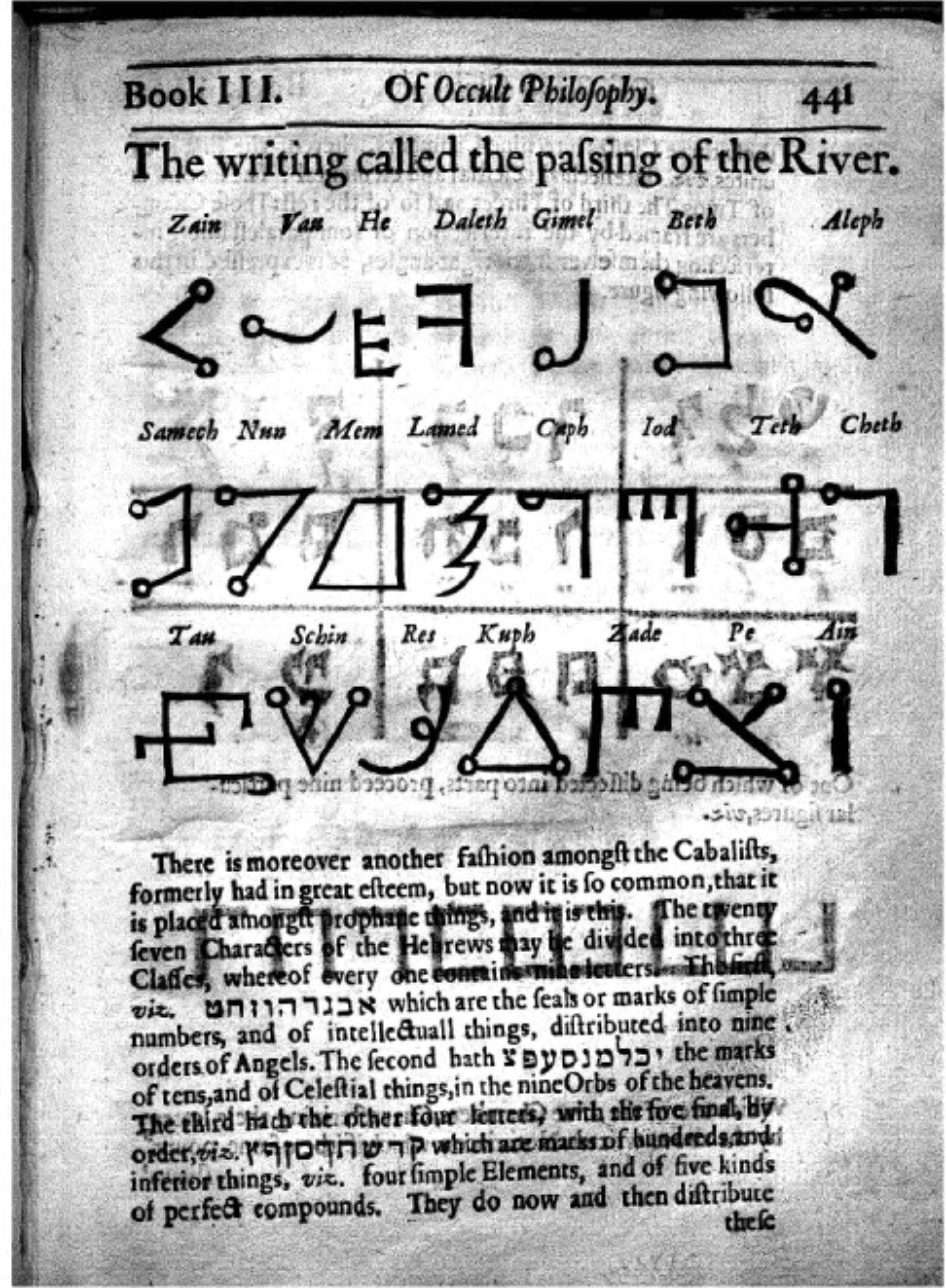 Satanic Alphabet Meanings Of Letters
