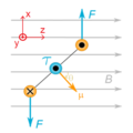 Torque of a magnetic dipole.png