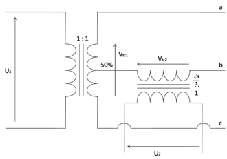 Aquarius mâle datant Verseau femelle