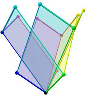 Tree of weak orderings in concertina cube 292.png