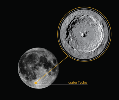 Tycho crater.png