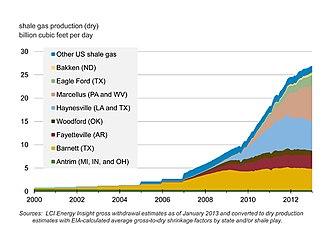 Price chart vite historical