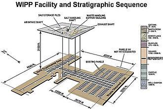 Waste Isolation Pilot Plant - Image: WIPP Facility