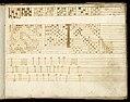 Weaver's Draft Book (Germany), 1805 (CH 18394477-60).jpg