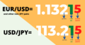 What are pips in forex.png