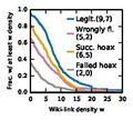Wiki-link density.pdf