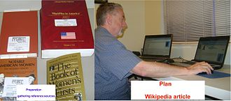 Preparation (principle) - Wikipedian preparing for a new article