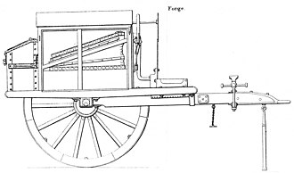 Traveling forge - Sketch of U.S. Civil War Traveling Forge from the Ordnance Manual of 1863.
