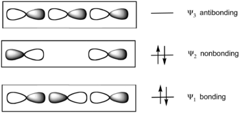 Bonding in XeF2 according to the 3-center-4-electron bond model.