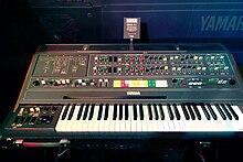 Yamaha TG77 - WikiVisually
