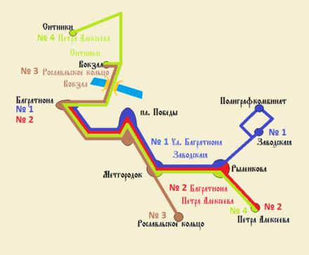 Схема смоленского трамвая