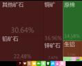 产品塔吉克斯坦出口到中国 (2012).PNG