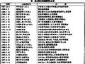 清末民初张园重要集会.png