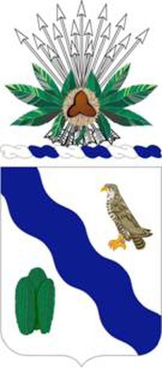 145th Armored Regiment - Coat of arms