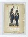 1804 - 1815 (Empire; Carabinier.); 1804-1815 (Empire; Voltigeur) (NYPL b14896507-85467).tiff