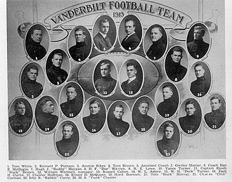 1913 Vanderbilt Commodores football team - Image: 1913Vandy