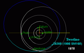 1998SM165-orbit.png