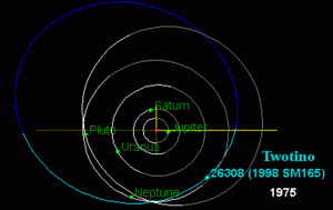 (26308) 1998 SM165 - Image: 1998SM165 orbit