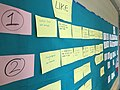 2017 Movement Strategy space at Wikimania - view of likes and dislikes in session 01-01.jpg