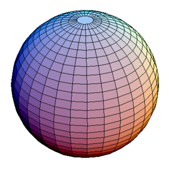 Homotopy group - A sphere