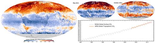 Concentrazione media di CO2 nella troposfera nel 2010.